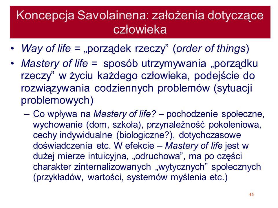 Koncepcja Savolainena: założenia dotyczące człowieka