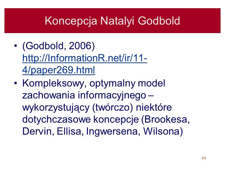 Koncepcja Natalyi Godbold