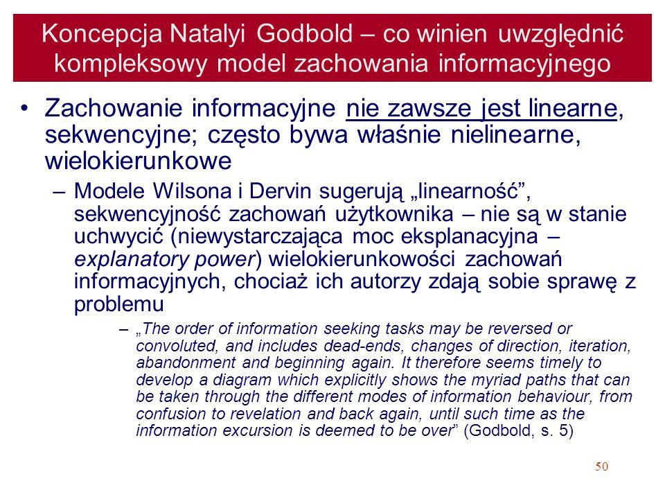 Koncepcja Natalyi Godbold – co winien uwzględnić kompleksowy model zachowania informacyjnego