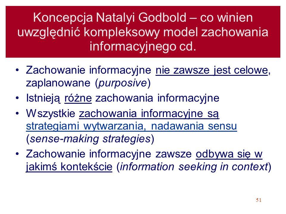 Koncepcja Natalyi Godbold – co winien uwzględnić kompleksowy model zachowania informacyjnego cd.