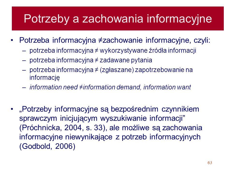 Potrzeby a zachowania informacyjne