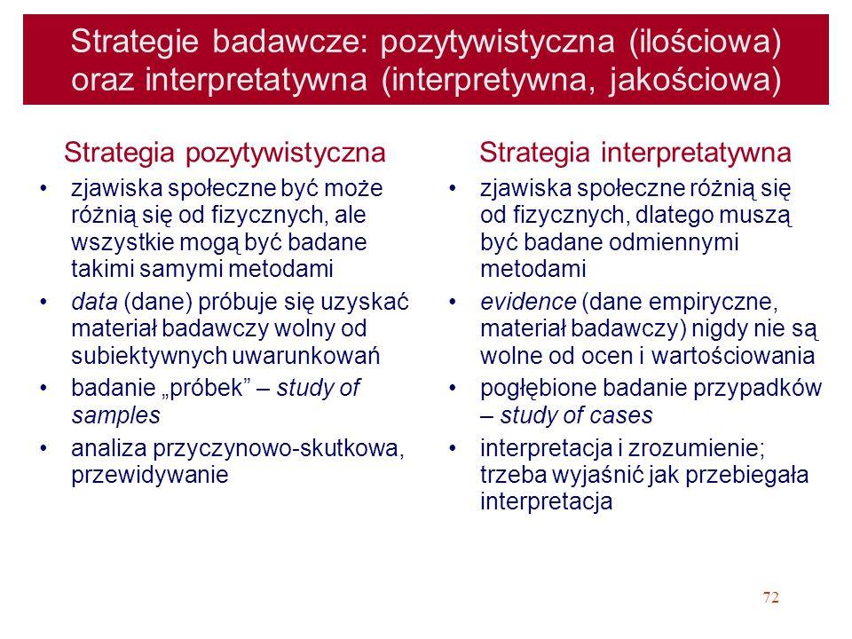 Strategie badawcze: pozytywistyczna (ilościowa) oraz interpretatywna (interpretywna, jakościowa)