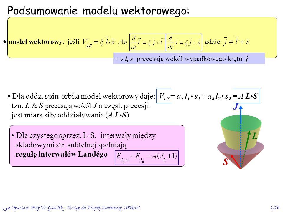 Podsumowanie modelu wektorowego: