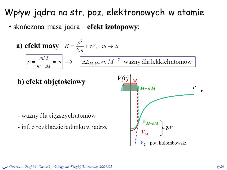 Wpływ jądra na str. poz. elektronowych w atomie