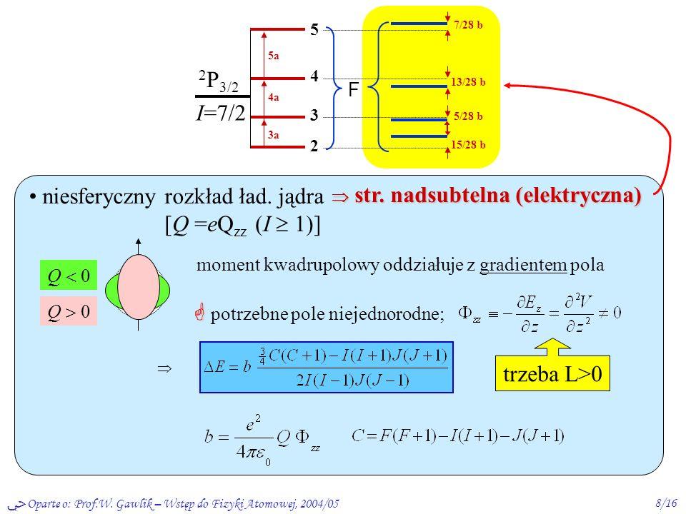 niesferyczny rozkład ład. jądra