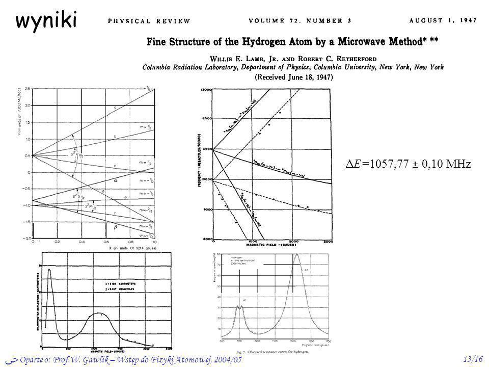 wyniki E=1057,77  0,10 MHz ﴀOparte o: Prof.W. Gawlik – Wstęp do Fizyki Atomowej, 2004/05