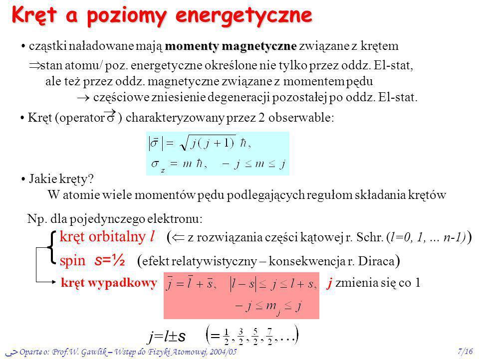 Kręt a poziomy energetyczne