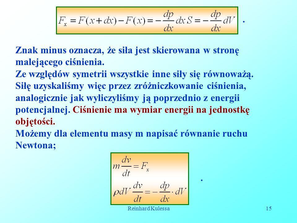 Ze względów symetrii wszystkie inne siły się równoważą.