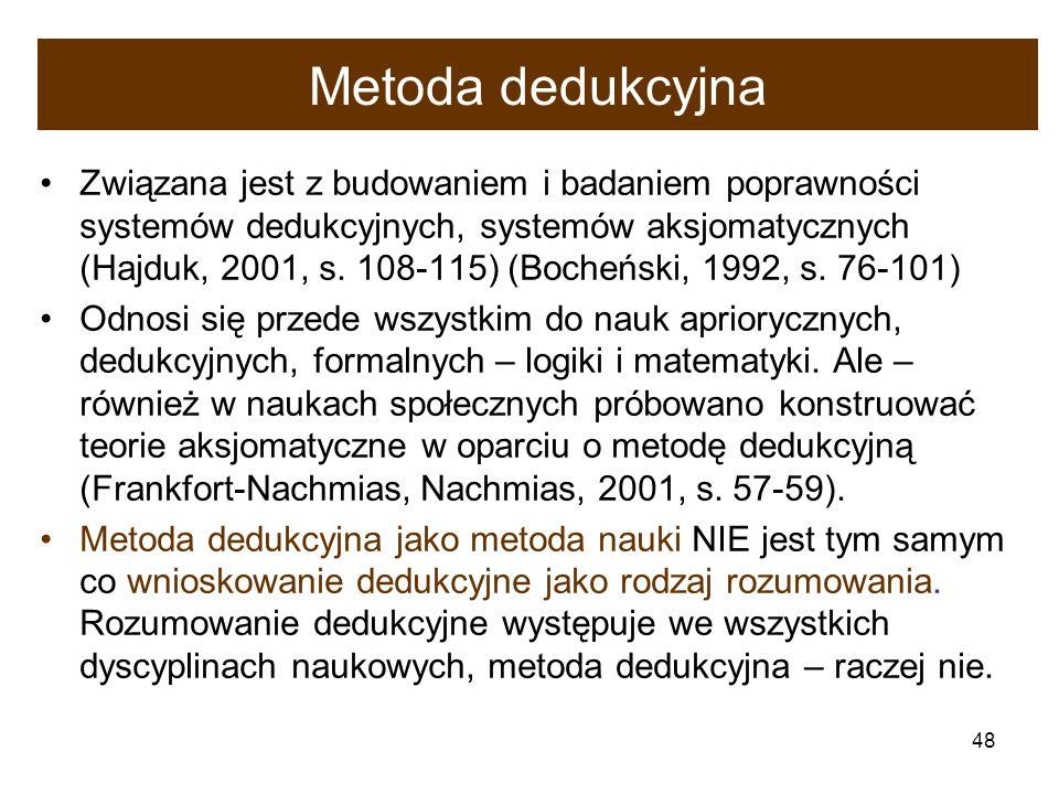 Metoda dedukcyjna