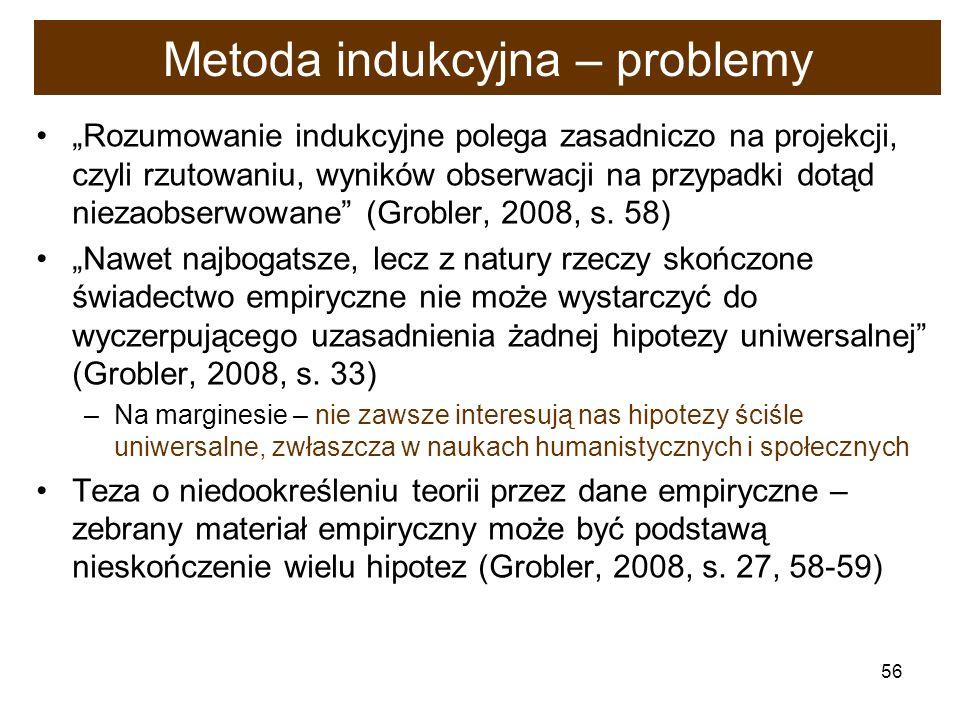 Metoda indukcyjna – problemy