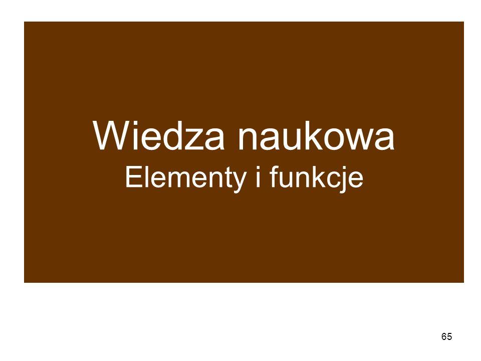 Wiedza naukowa Elementy i funkcje