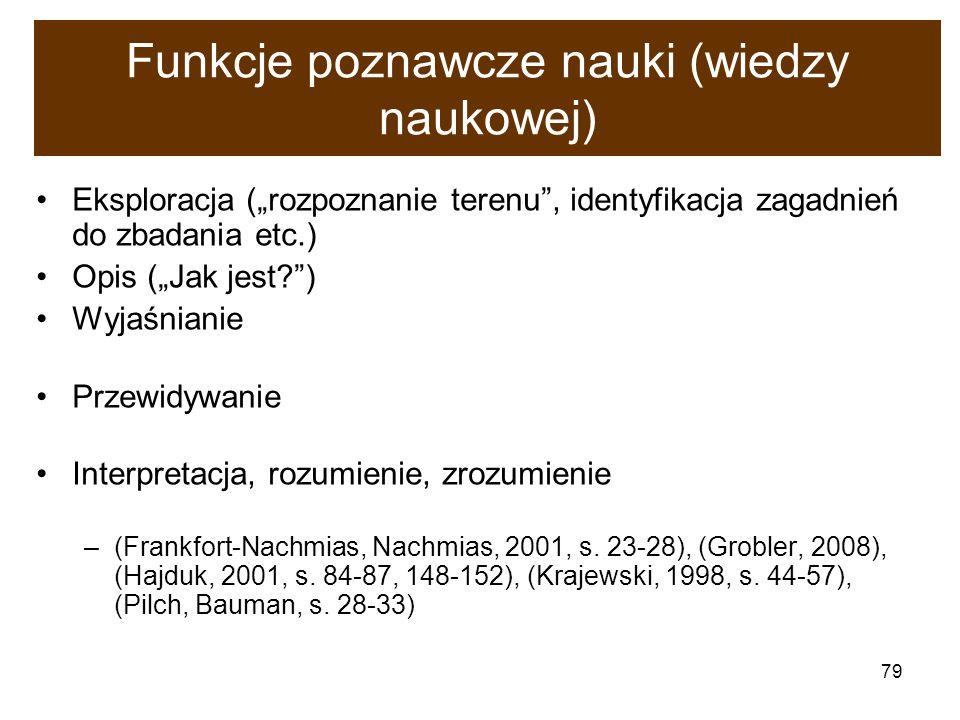 Funkcje poznawcze nauki (wiedzy naukowej)