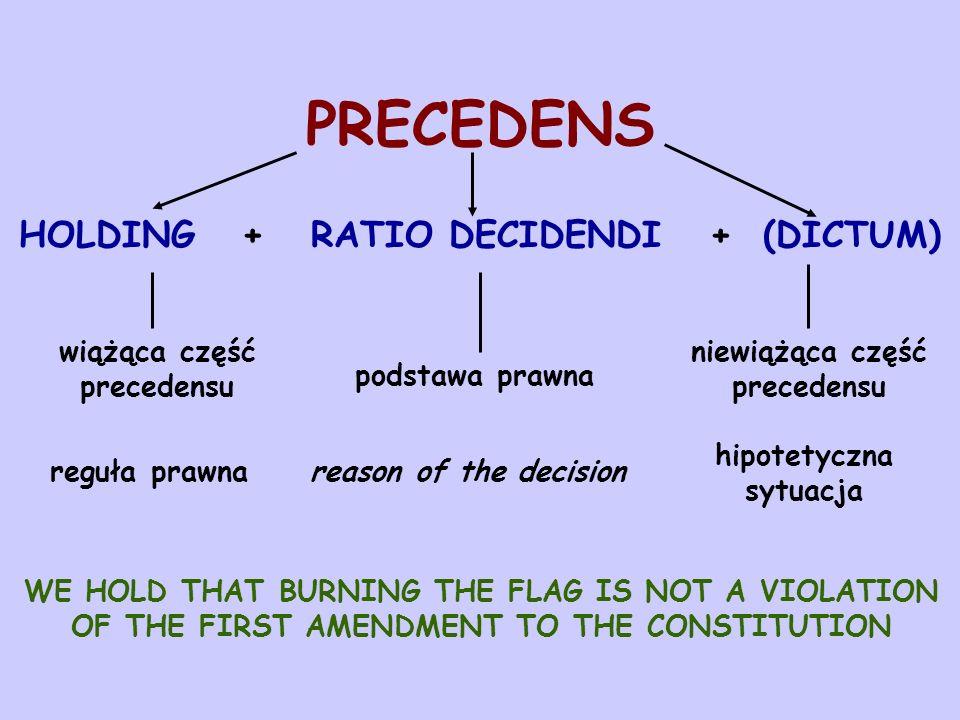PRECEDENS HOLDING + RATIO DECIDENDI + (DICTUM) wiążąca część