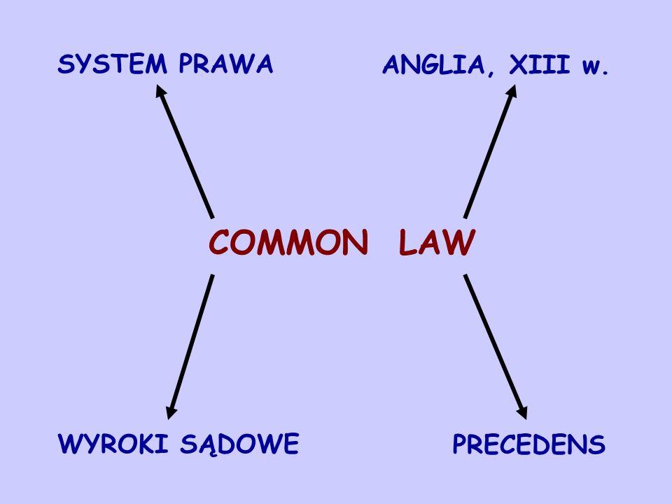 SYSTEM PRAWA ANGLIA, XIII w. COMMON LAW WYROKI SĄDOWE PRECEDENS