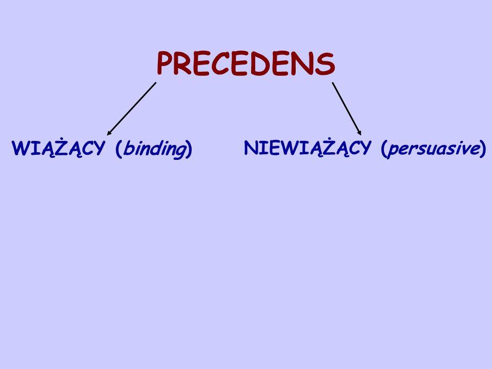 NIEWIĄŻĄCY (persuasive)
