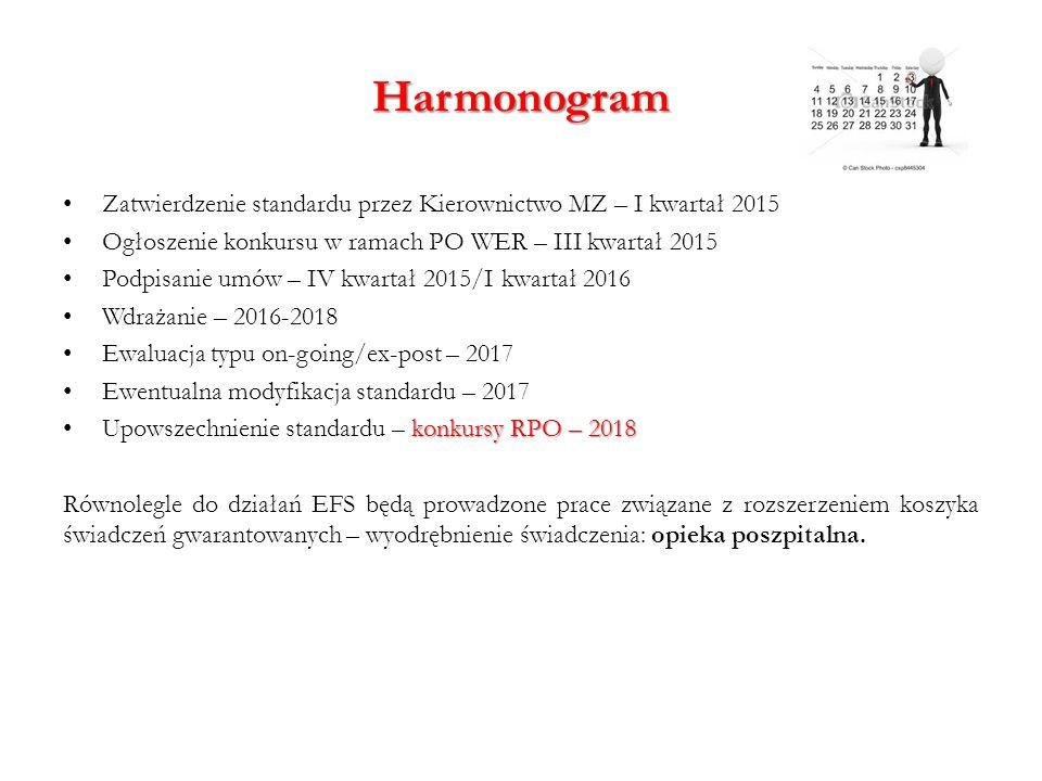 Harmonogram Zatwierdzenie standardu przez Kierownictwo MZ – I kwartał 2015. Ogłoszenie konkursu w ramach PO WER – III kwartał 2015.