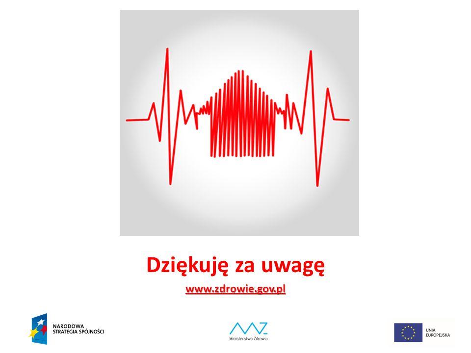 Dziękuję za uwagę www.zdrowie.gov.pl