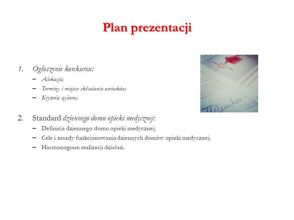 Plan prezentacji Ogłoszenie konkursu: