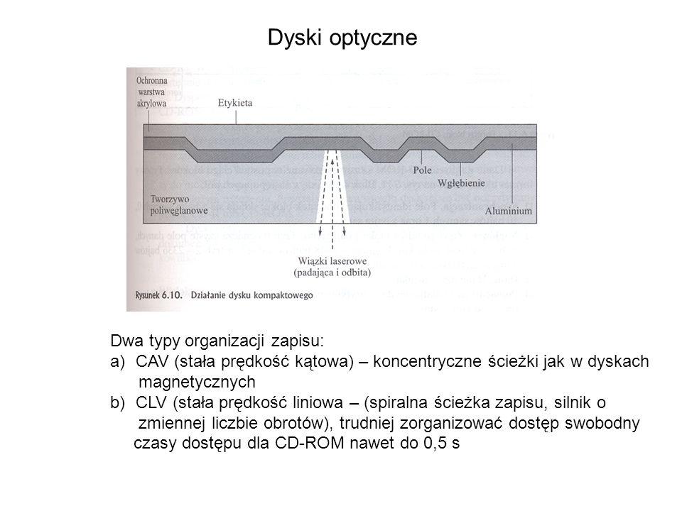 Dyski optyczne Dwa typy organizacji zapisu: