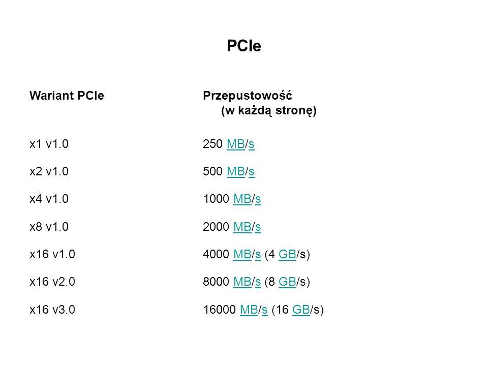 PCIe Wariant PCIe Przepustowość (w każdą stronę) x1 v1.0 250 MB/s