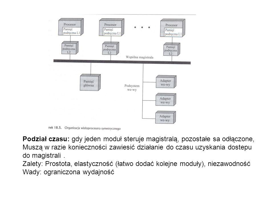 Podział czasu: gdy jeden moduł steruje magistralą, pozostałe sa odłączone,