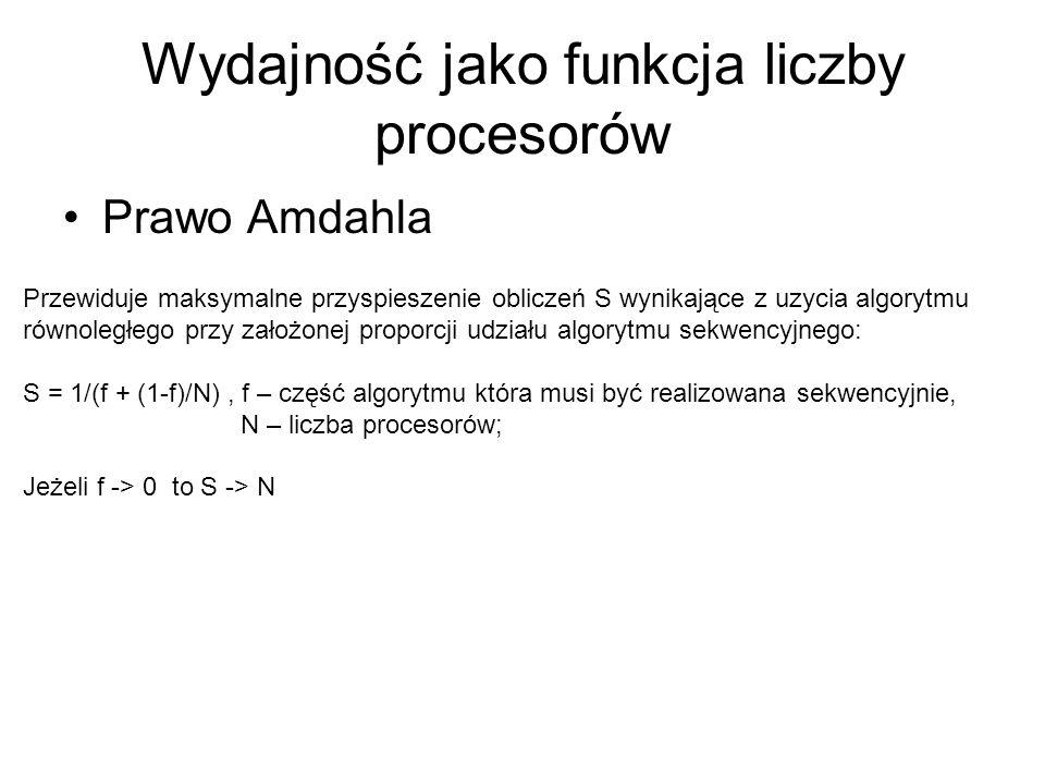 Wydajność jako funkcja liczby procesorów