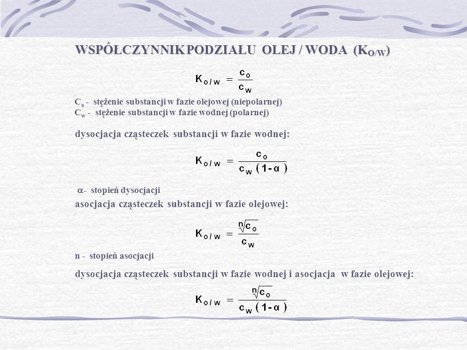WSPÓŁCZYNNIK PODZIAŁU OLEJ / WODA (KO/W)