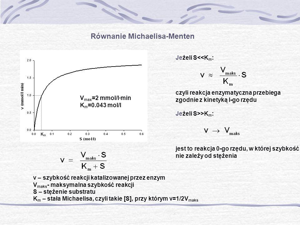 Równanie Michaelisa-Menten