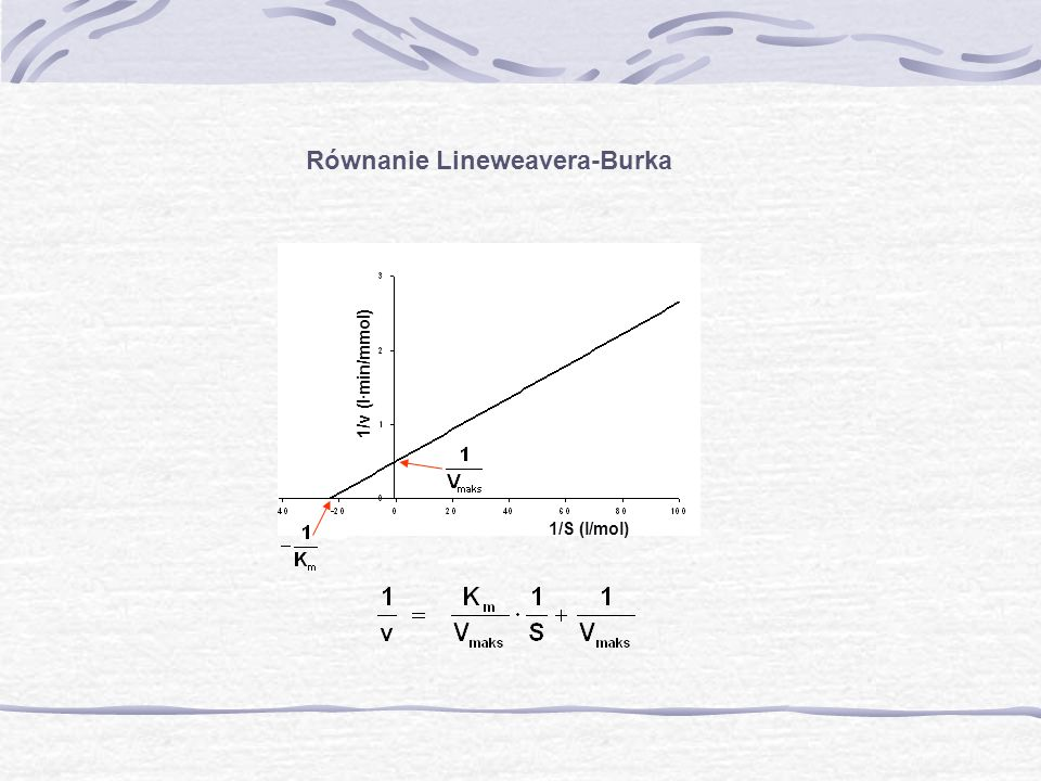 Równanie Lineweavera-Burka