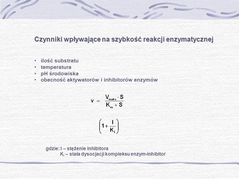 Czynniki wpływające na szybkość reakcji enzymatycznej