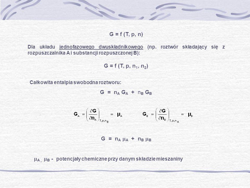 A , B - potencjały chemiczne przy danym składzie mieszaniny