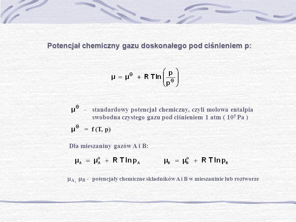 Potencjał chemiczny gazu doskonałego pod ciśnieniem p: