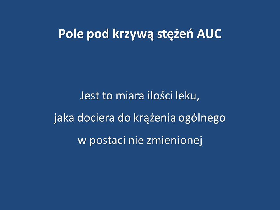 Pole pod krzywą stężeń AUC