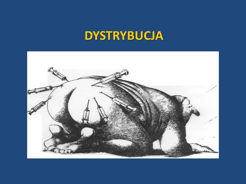 DYSTRYBUCJA