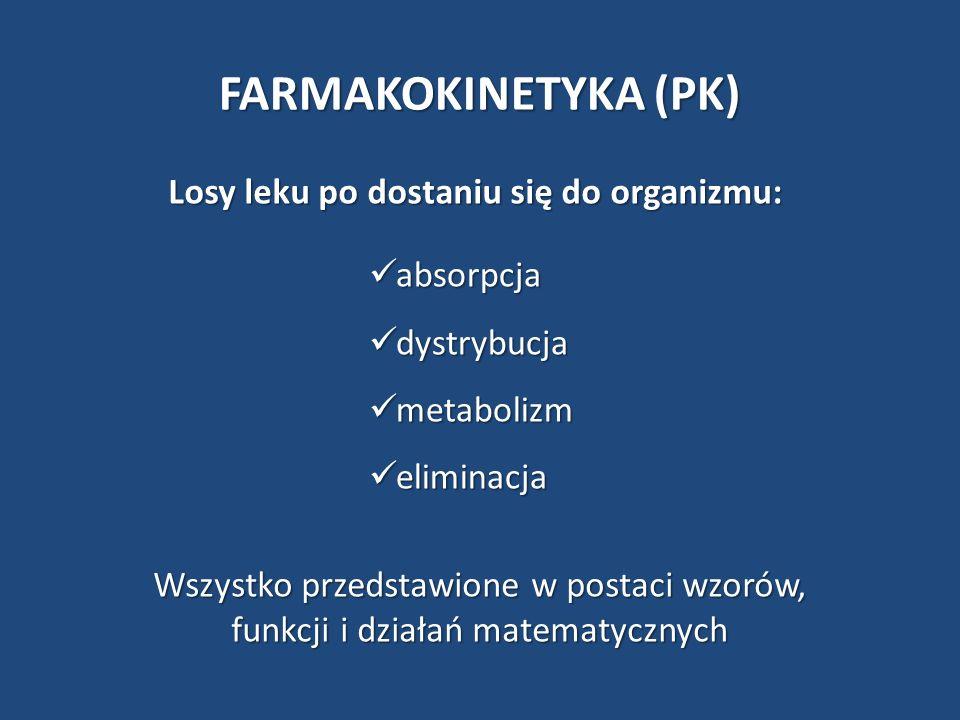 FARMAKOKINETYKA (PK) Losy leku po dostaniu się do organizmu: absorpcja