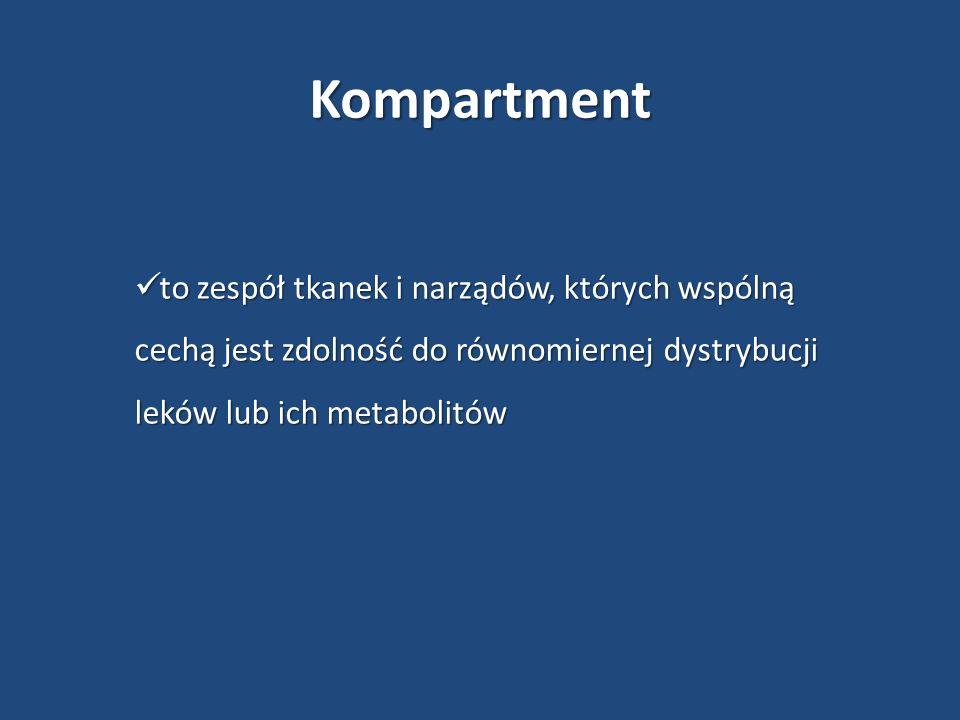Kompartment to zespół tkanek i narządów, których wspólną cechą jest zdolność do równomiernej dystrybucji leków lub ich metabolitów.