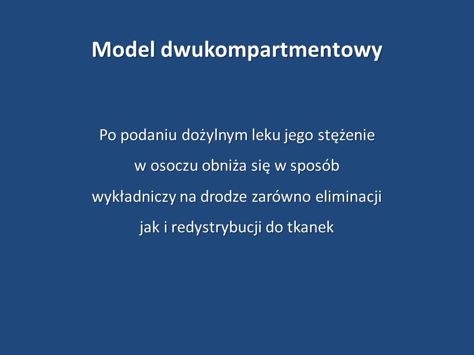 Model dwukompartmentowy