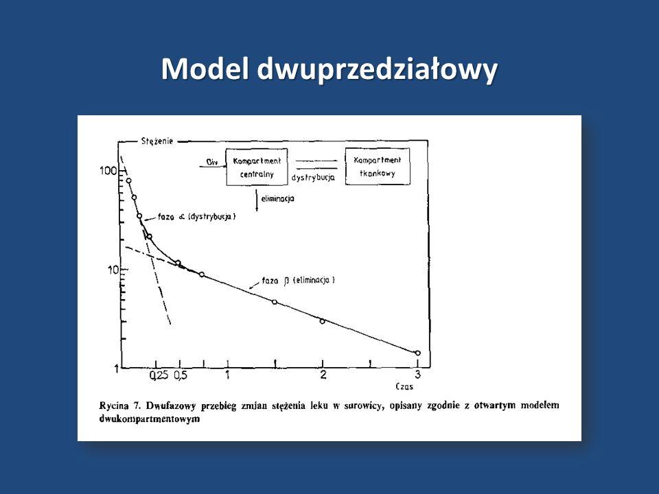 Model dwuprzedziałowy