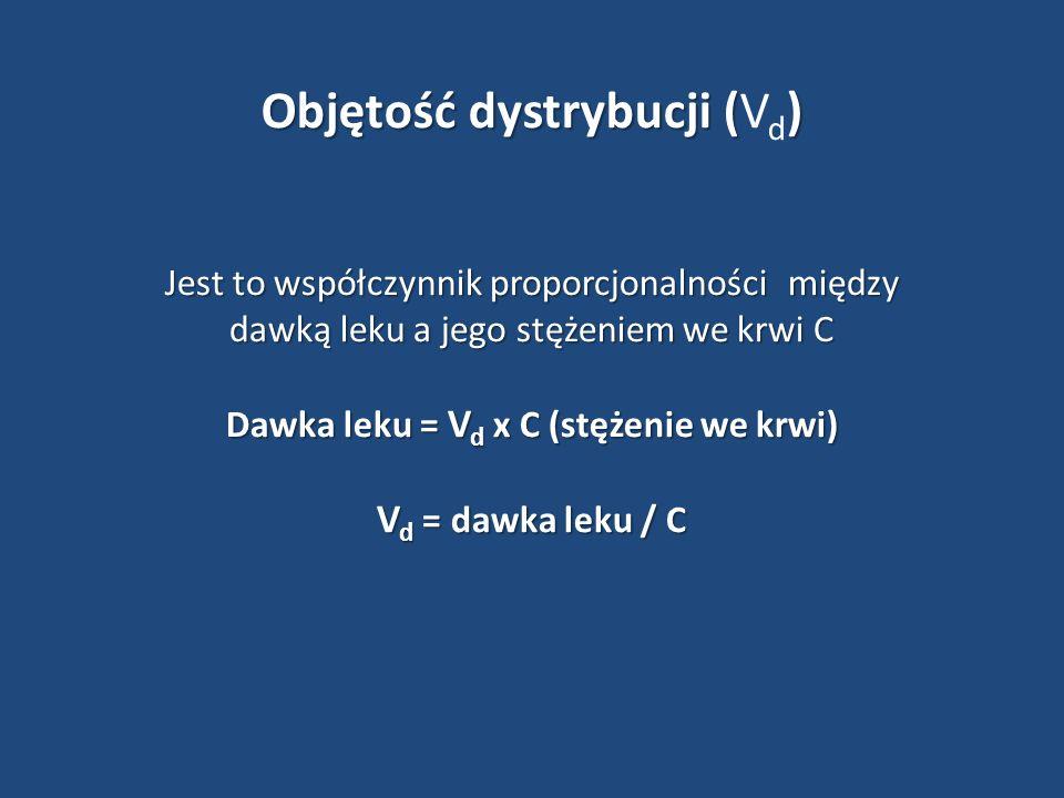 Dawka leku = Vd x C (stężenie we krwi)