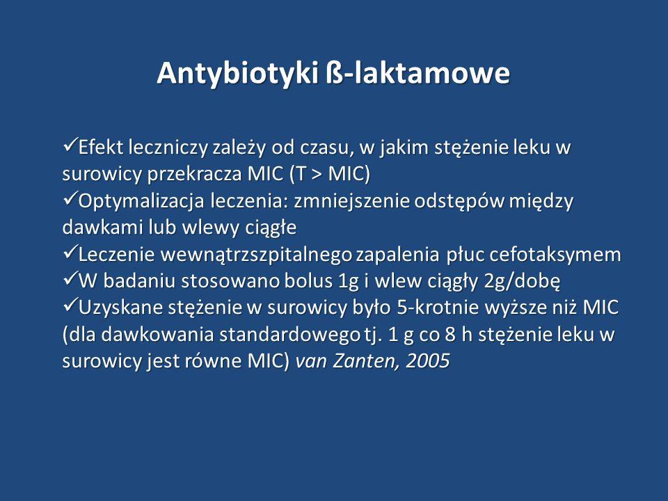 Antybiotyki ß-laktamowe