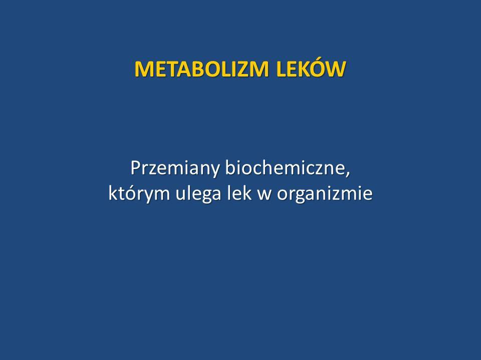 Przemiany biochemiczne, którym ulega lek w organizmie