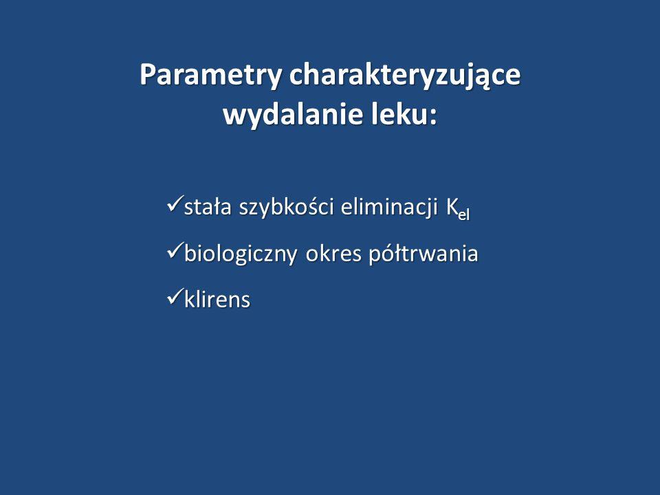Parametry charakteryzujące wydalanie leku: