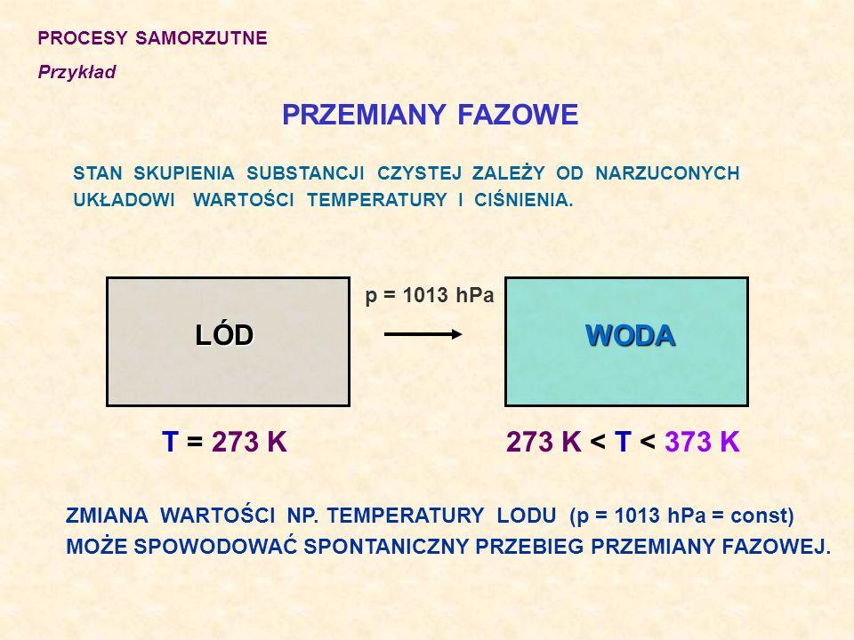 PRZEMIANY FAZOWE LÓD WODA T = 273 K 273 K < T < 373 K
