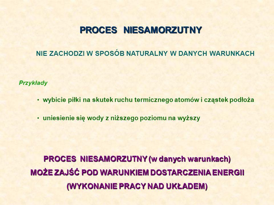 PROCES NIESAMORZUTNY PROCES NIESAMORZUTNY (w danych warunkach)