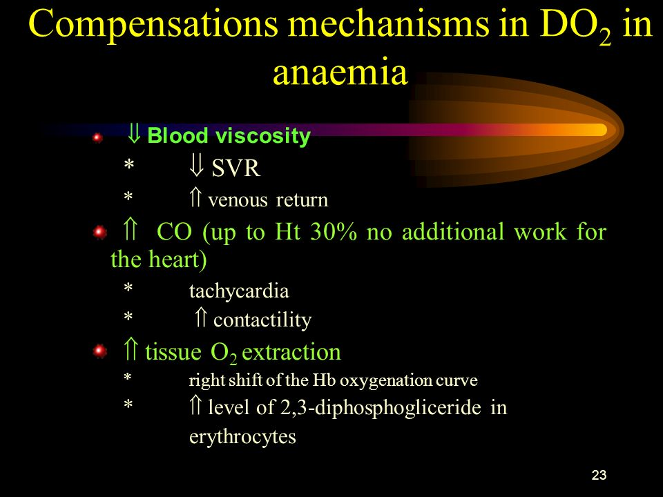 Compensations mechanisms in DO2 in anaemia