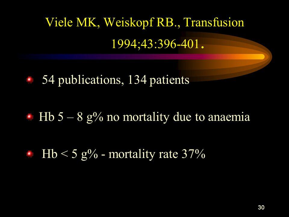 Viele MK, Weiskopf RB., Transfusion 1994;43:396-401.
