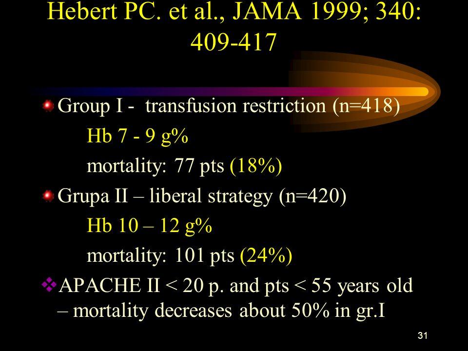 Hebert PC. et al., JAMA 1999; 340: 409-417Group I - transfusion restriction (n=418) Hb 7 - 9 g% mortality: 77 pts (18%)
