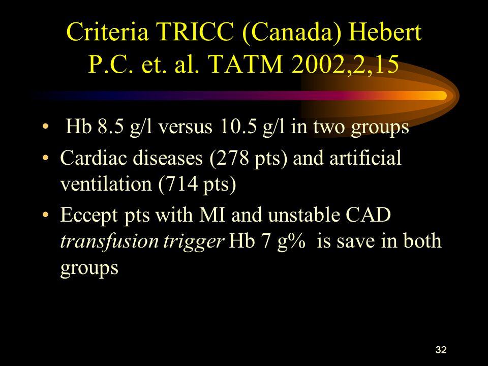 Criteria TRICC (Canada) Hebert P.C. et. al. TATM 2002,2,15