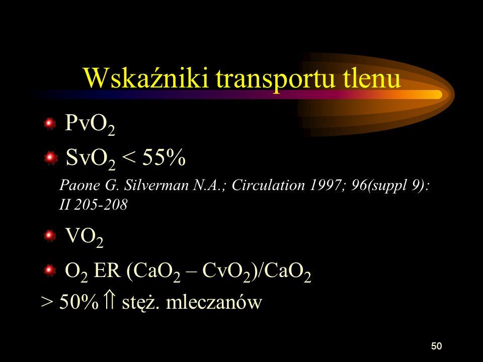 Wskaźniki transportu tlenu