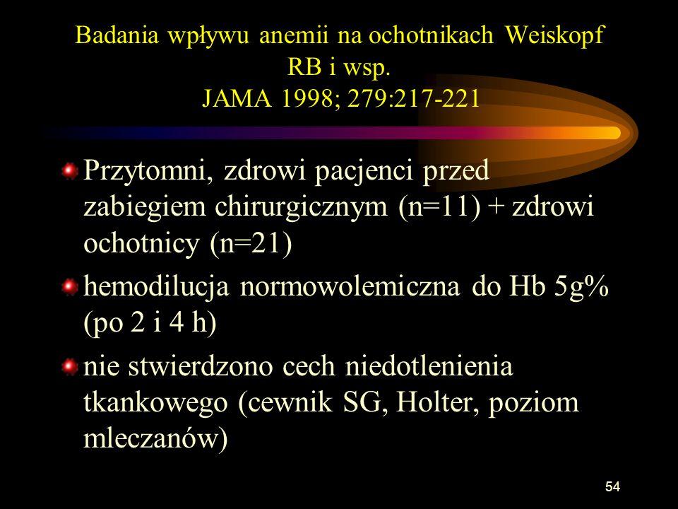 hemodilucja normowolemiczna do Hb 5g% (po 2 i 4 h)